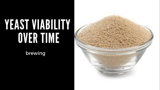 Yeast Viability Over Time